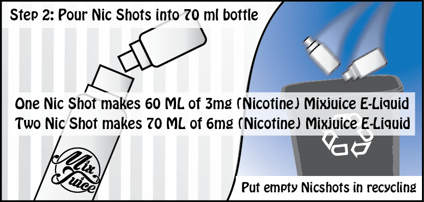 The Mix Juice Guide to Adding Nic Shots to Short Fill E-Liquid – Mix