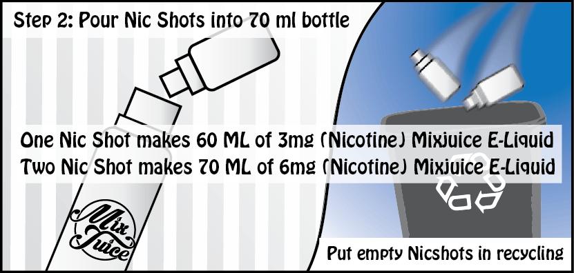 Add Nic Shot to Vape Juice